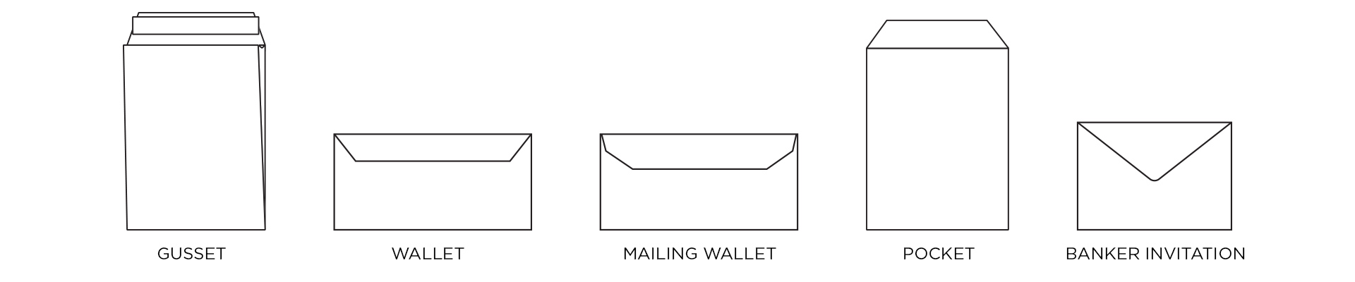Diagram envelope styles