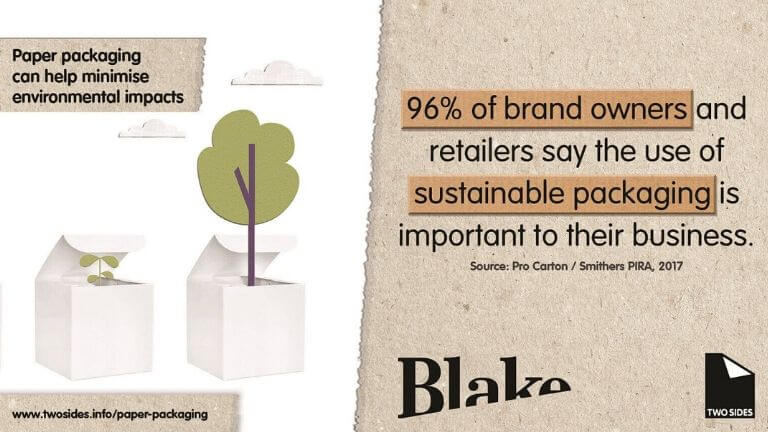 Brand Sustainable Choice