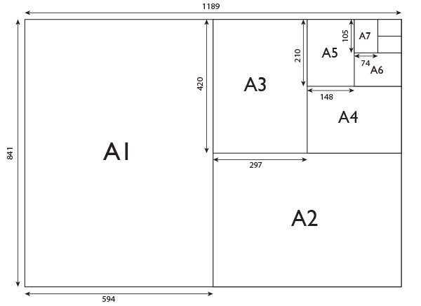 letter size paper paper sizes the essential how about sizes 23144 | Paper size diagram A sizes