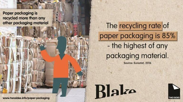 Paper Packaging Recycling Rates
